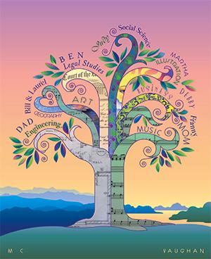 vaughan_mc_family_tree2